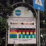 Kualitas Udara Kota Pekanbaru TIDAK SEHAT