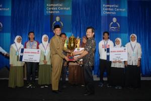 Permalink ke Akhirnya, SMAN 1 Kandis Juara Umum KC3